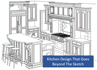 what does a kitchen designer do? They...